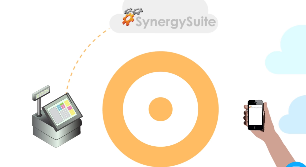 Introduction to SynergySuite video header