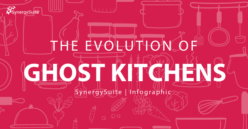 The Evolution of Ghost Kitchens Infographic cover image